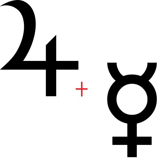 Fame Vedic Astrology