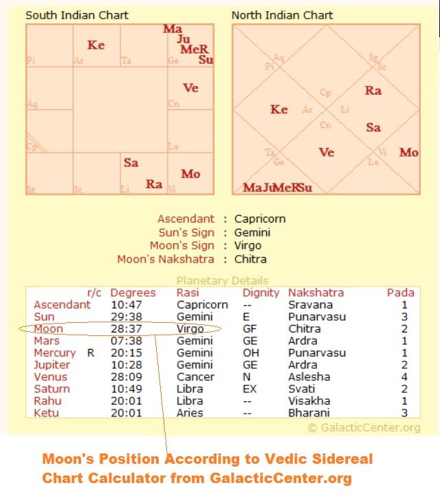Vedic Chart Calculator Ibovnathandedecker