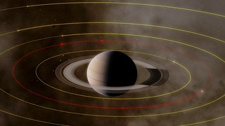 The Effects of Saturn in the Houses – Asheville Vedic Astrology